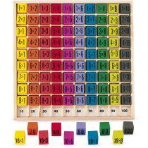 Table de multiplication bois Ulysse